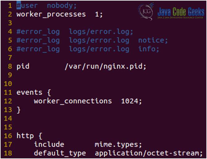 Nginx Configuration Guide (Ubuntu 12 04 LTS) | System Code