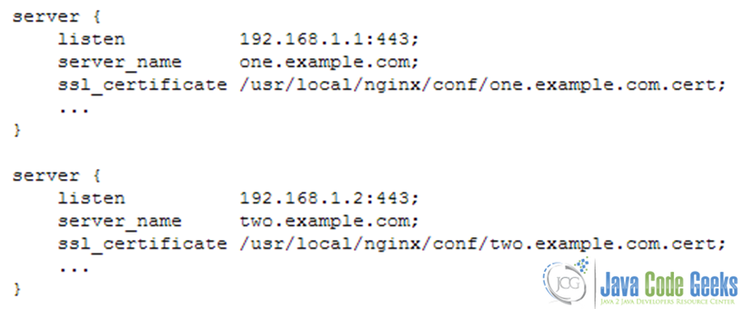 Figure 9: Nginx SSL configuration guide