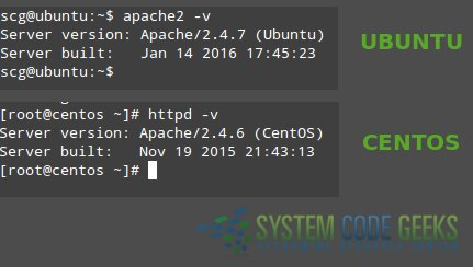 Figure 1: Apache Configuration Tutorial: Viewing the installed Apache version