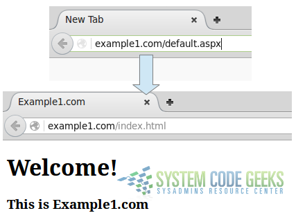 Figure 3:Apache mod_rewrite example: Another example of URL rewriting