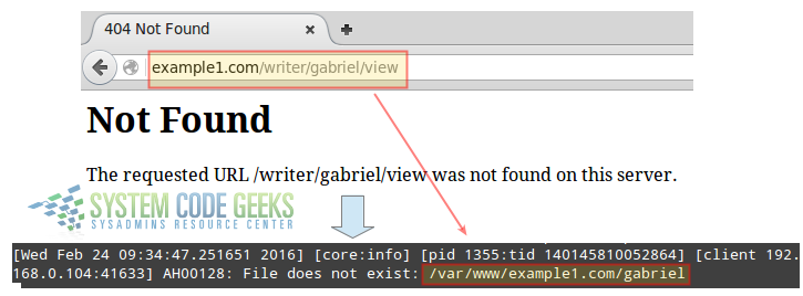 Figure 4: Apache mod_rewrite example: Using a regular expression match to rewrite an URL