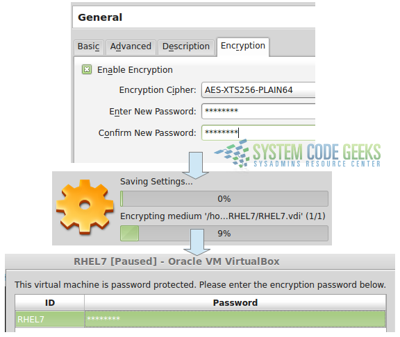 Figure 1: Encrypting a virtual machine