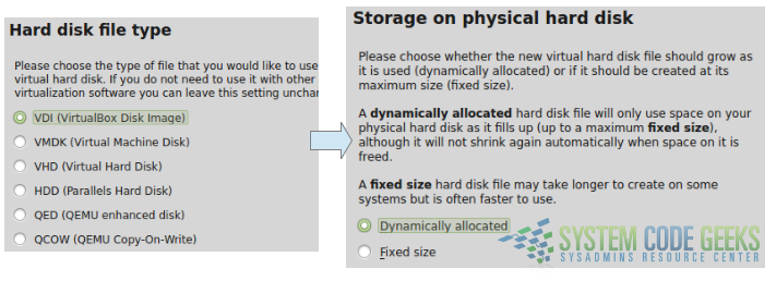 Figure 5: Creating a virtual hard drive