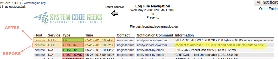 Using Nagios plugins and NRPE to check network services and