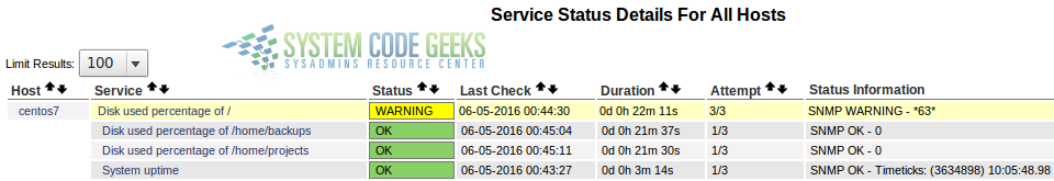 Nagios monitoring through SNMP | System Code Geeks - 2019