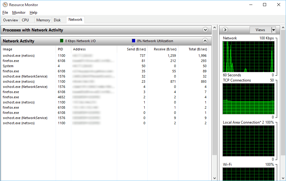 Resource Monitor resmon utility running on Windows